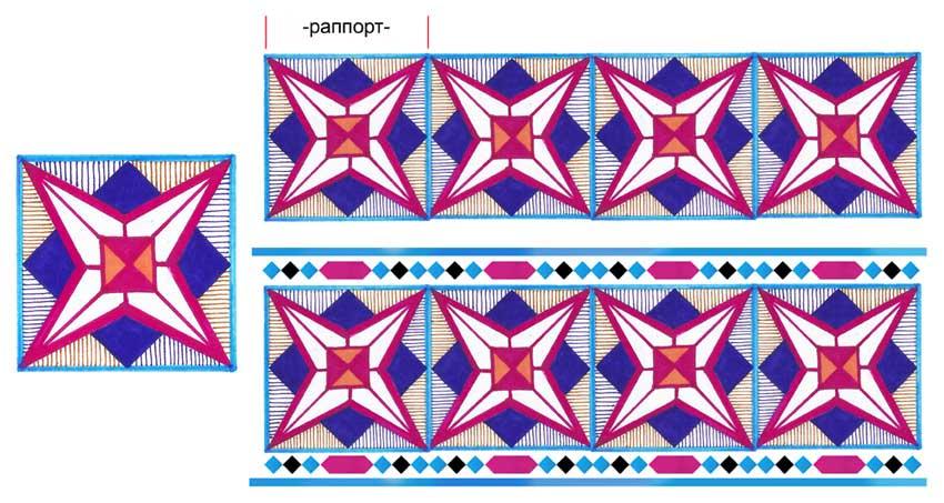 Простой растительный орнамент в квадрате для 5 класса как рисовать