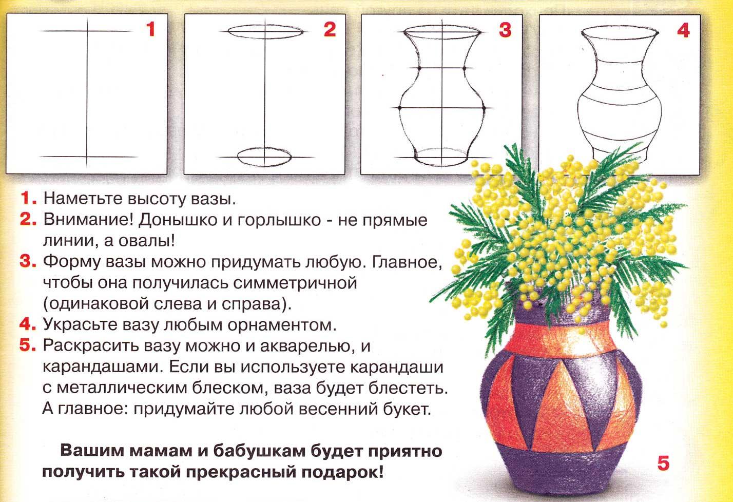 Рисунок «Цветок в вазе» поэтапно для начинающих. Как